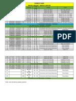 RPT PERALIHAN 2020 PASCA PKP