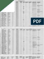 List of POWs Captured on Iwo Jima