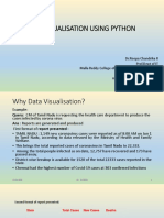 DATA VISUALISATION USING PYTHON