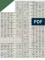 Кодоновые кольца (сводная инфа на А3) (1).pdf