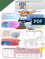 Infografía Lineas de transformaciòn