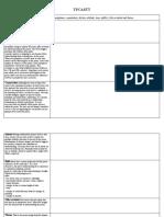 Template for the TPCASTT method of analysis