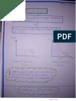 Rayita Pérdidas Dieléctricas - Ruiz Alejo Ricardo Denis