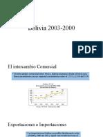 Bolivia 2000-2003