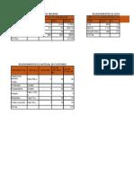 Requerimientos del proyecto.xlsx