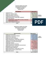 PRESUPUESTO GENERAL DEL ESTADO