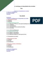 Plan cours Internat Antibiogramme