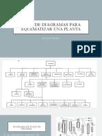 TIPOS DE DIAGRAMAS PARA EQUEMATIZAR UNA PLANTA