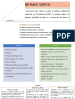 NORMAS ISO9000.pptx