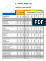 Documentación_que_debes_subir_a_la_aplicación_on-line uc3m.pdf