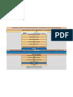 Demanda de diseño de transformadores de distribución Emelnorte 2020 .xlsx