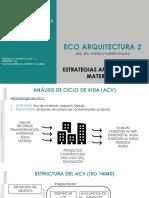 Clase 7 - ESTRATEGIAS AMBIENTALES MATERIALES