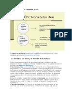 Teoría de las ideas