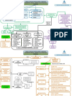 Mapa conceptual MODULO ESAP CAP. 2.pdf