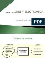 MyE_un3_2019.pdf
