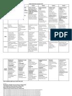 module 1 curriculum chart assignment slm 506