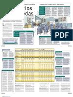 emprendedores plan de negocio autoescuela.pdf