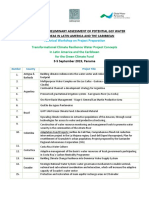 Document 10. Preliminary Assessment of Potential GCF water project ideas in Latin America and the Caribbean - English
