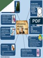 INTELIGENCIAS MULTIPLES FLOR SOBERON.pptx