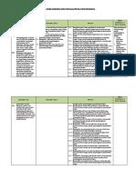 4.1. Analisis Keterkaitan KI dan KD dengan IPK dan Materi Pembelajaran.docx