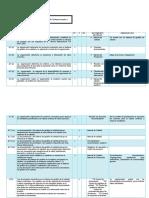 Check List ISO 9001 2015 MODELO PARA INTERVENIR