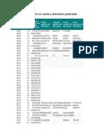 Copia de Formato mm 2018 F básicos (2)