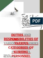 dutiesandresponsibilitiesofthenursingpersonnel-170320132318-converted
