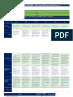 portfolio rubric 2020 assessment 1