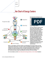 09. A chart of your energy centers - Sahaja Meditation Handout v1.2