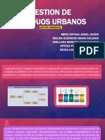 GESTION DE RESIDUOS URBANOS DIAPOSITIVA