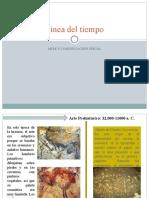 Linea-Del-tiempo ARTE S. XX