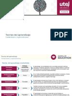 Teorías del aprendizaje. Conductismo y cognoscitivismo.pdf