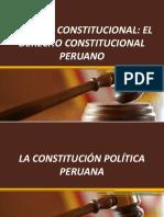 DERECHO_CONSTITUCIONAL PERUANO