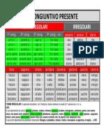 il-congiuntivo-presente.pdf