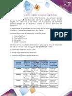 CASO DE ESTUDIO- CENTRO DE EDUCACIÓN INICIAL