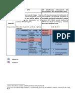148899949-APTA.pdf