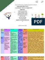 Técnicas-de-Negociación habilidades directivas