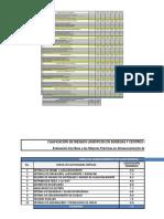Caso 1 Modelo de Evaluacion de Almacenes y CD.xlsx