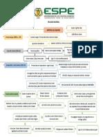 Mapa conceptual _Historia del ecuador_Jiménez_Dennis.docx