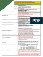 Resumen RM 239-2020-MINSA