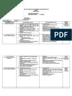 Rencana Pelaksanaan Pembelajaran Mingguan (RPPM) PAUD Semester 2