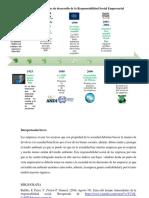 Historia de la RSE.pdf