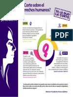 INFO_corte_ab-ddhh.pdf