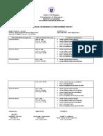 BITOON-DEARLA-E.-INDIVIDUAL-WORKWEEK-ACCOMPLISHMENT-REPORT-with-signature