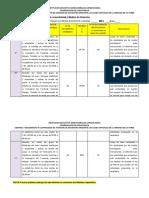 Informe de atencion a estudiantes docente Ronald Escorcia - mayo