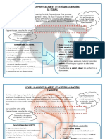 style_apprentissage_strategies.pdf