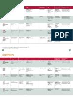 Advanced_Content_CE.pdf