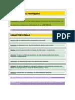 El Derecho de Propiedad - Mapa Conceptual