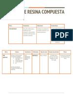 TABLA DE RESINA COMPUESTA