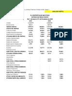 El_despertador_matutino_Análisis Vertical y Horizontal_financiera ejercicios